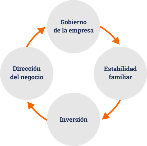 ciclo_empresa