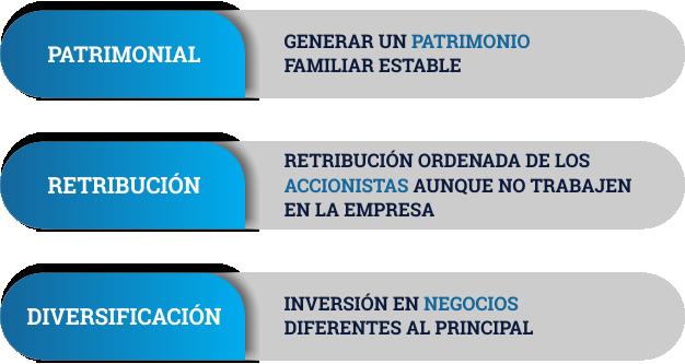 patrimonial-retribucion